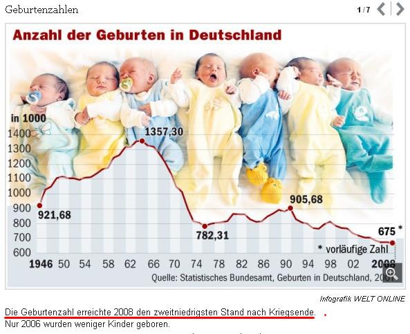 geburtenzahlendeutschland2008.jpg